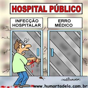 Infecção - erro médico