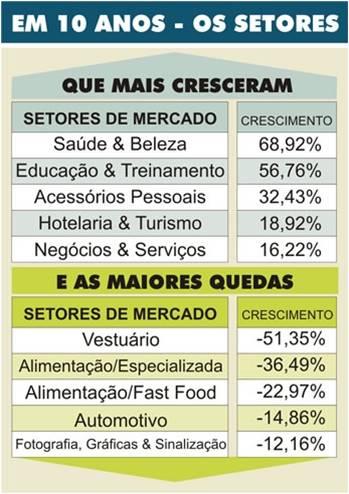 a_mercado