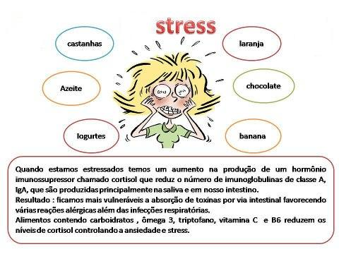 ano_stress